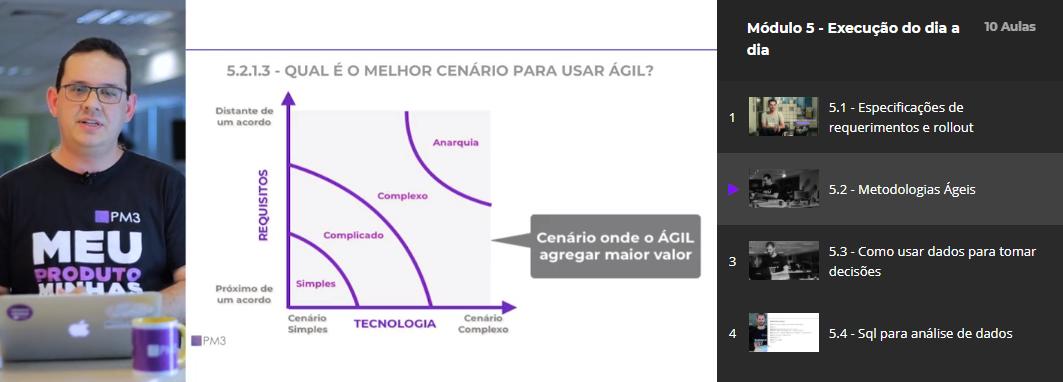 aula sobre metodologias ágeis, como agile, no Curso de Product Management da PM3